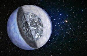 5 Planet Tata Surya yang Aneh dan Menakutkan